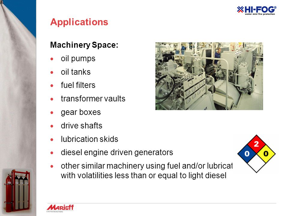 Applications Machinery Space:  oil pumps  oil tanks  fuel filters  transformer vaults  gear boxes  drive shafts  lubrication skids  diesel engine driven generators  other similar machinery using fuel and/or lubrication fluids with volatilities less than or equal to light diesel