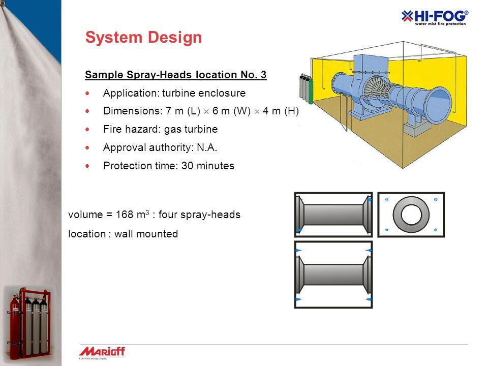 System Design Sample Spray-Heads location No. 2  Application: generator room  Dimensions: 7 m (L)  6 m (W)  5 m (H)  Fire hazard: generator, 200
