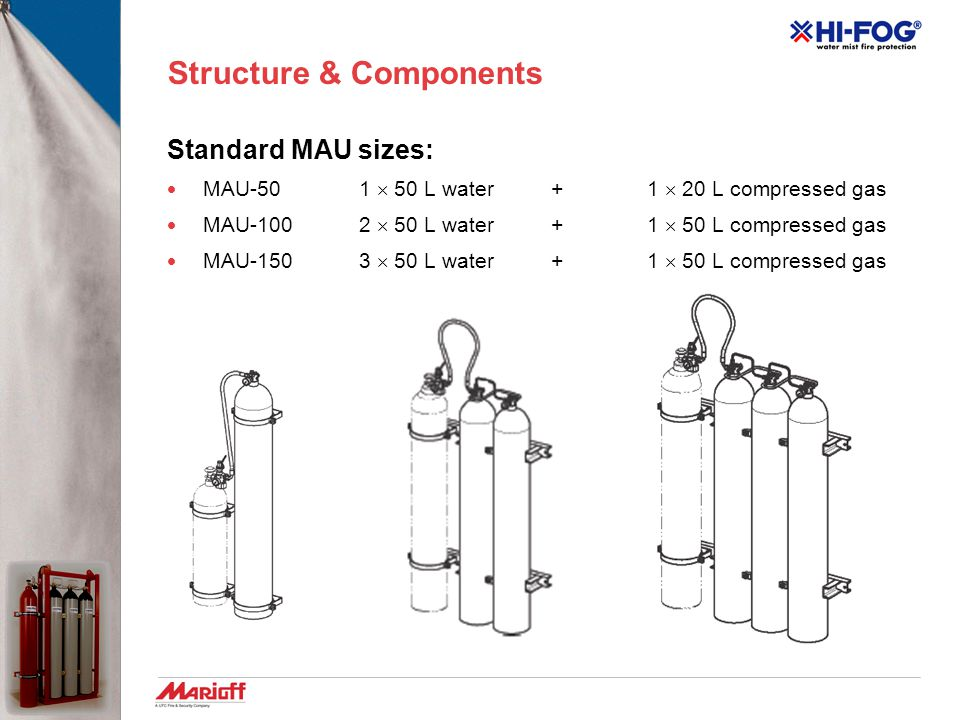 Structure & Components Each MAU consists of:  One (1) compressed gas cylinder  One, Two or Three (1, 2 or 3) water cylinders  Actuator Valve  Rack