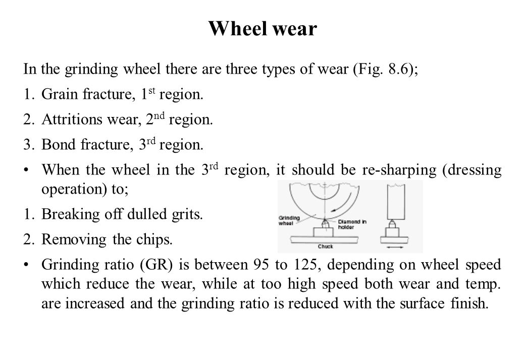 Wheel wear In the grinding wheel there are three types of wear (Fig.