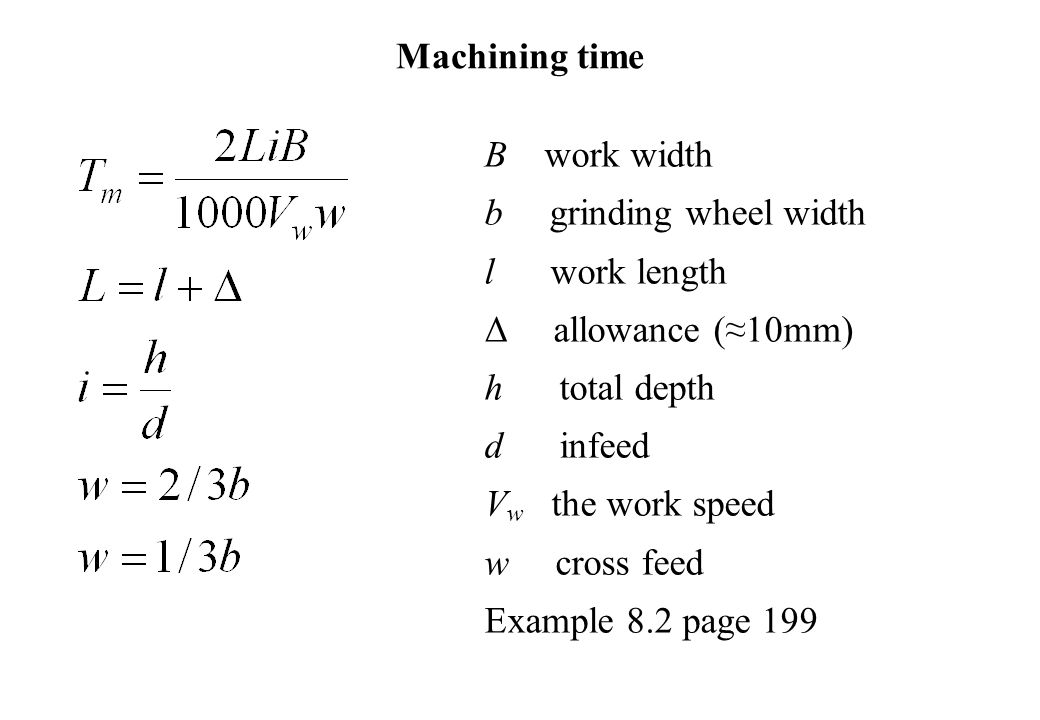 Machining time B work width b grinding wheel width l work length Δ allowance (≈10mm) h total depth d infeed V w the work speed w cross feed Example 8.2 page 199