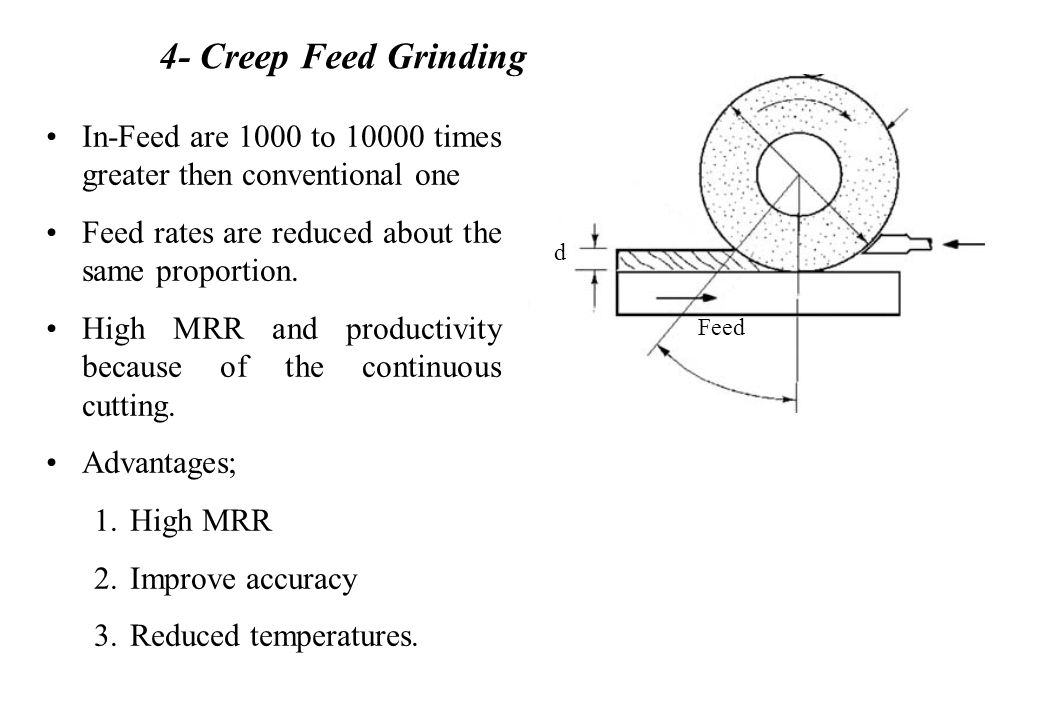d Feed 4- Creep Feed Grinding In-Feed are 1000 to 10000 times greater then conventional one Feed rates are reduced about the same proportion.