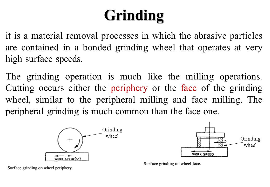 Grinding it is a material removal processes in which the abrasive particles are contained in a bonded grinding wheel that operates at very high surface speeds.