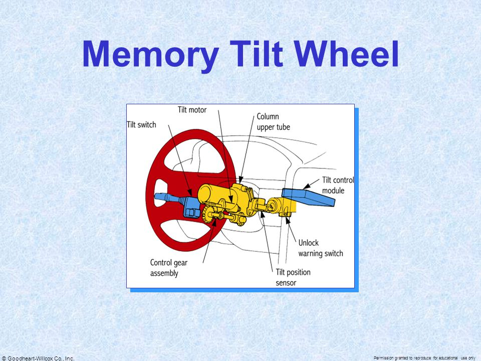 © Goodheart-Willcox Co., Inc. Permission granted to reproduce for educational use only Memory Tilt Wheel