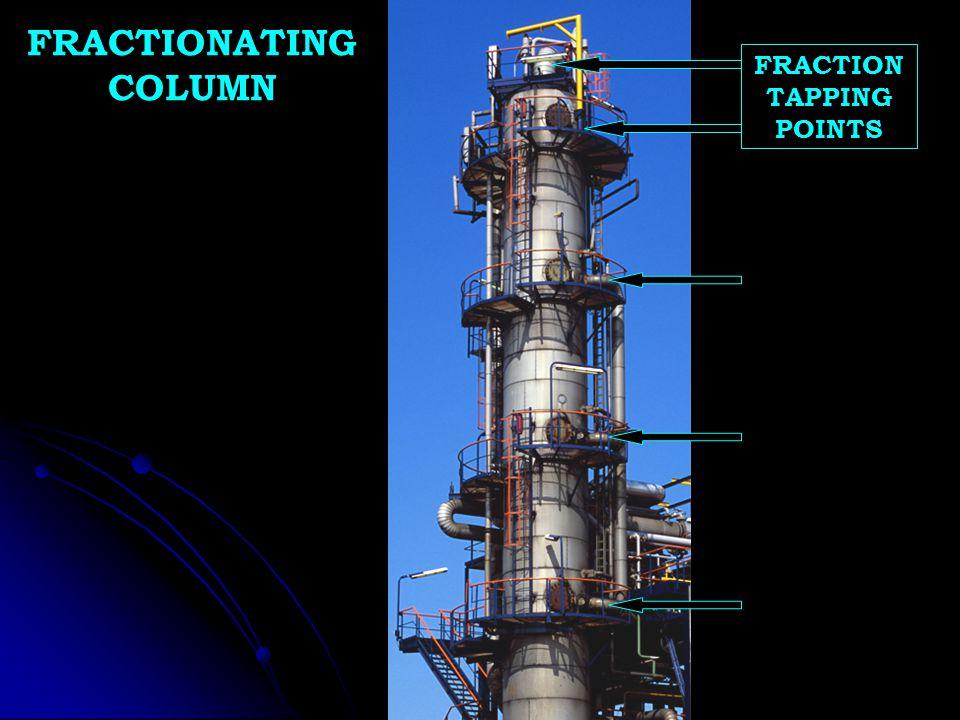 PETROLEUM FRACTIONS Gases Naphtha Petrol Kerosene Diesel Furnace oil Lube base Bitumen Boiler Crude Oil