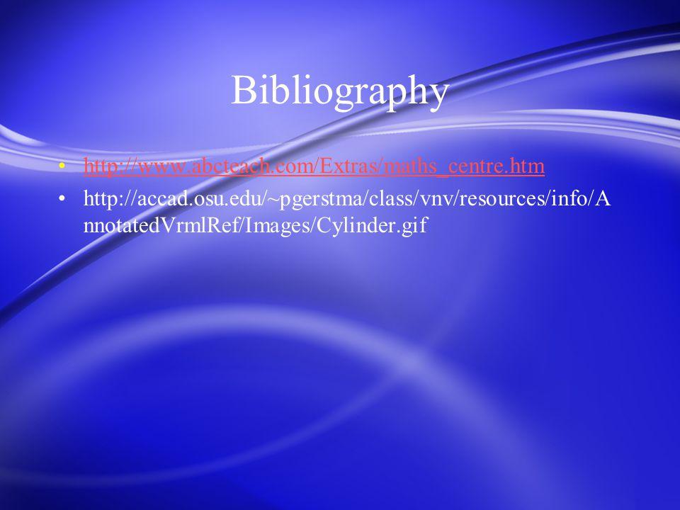 Bibliography http://www.abcteach.com/Extras/maths_centre.htm http://accad.osu.edu/~pgerstma/class/vnv/resources/info/A nnotatedVrmlRef/Images/Cylinder.gif