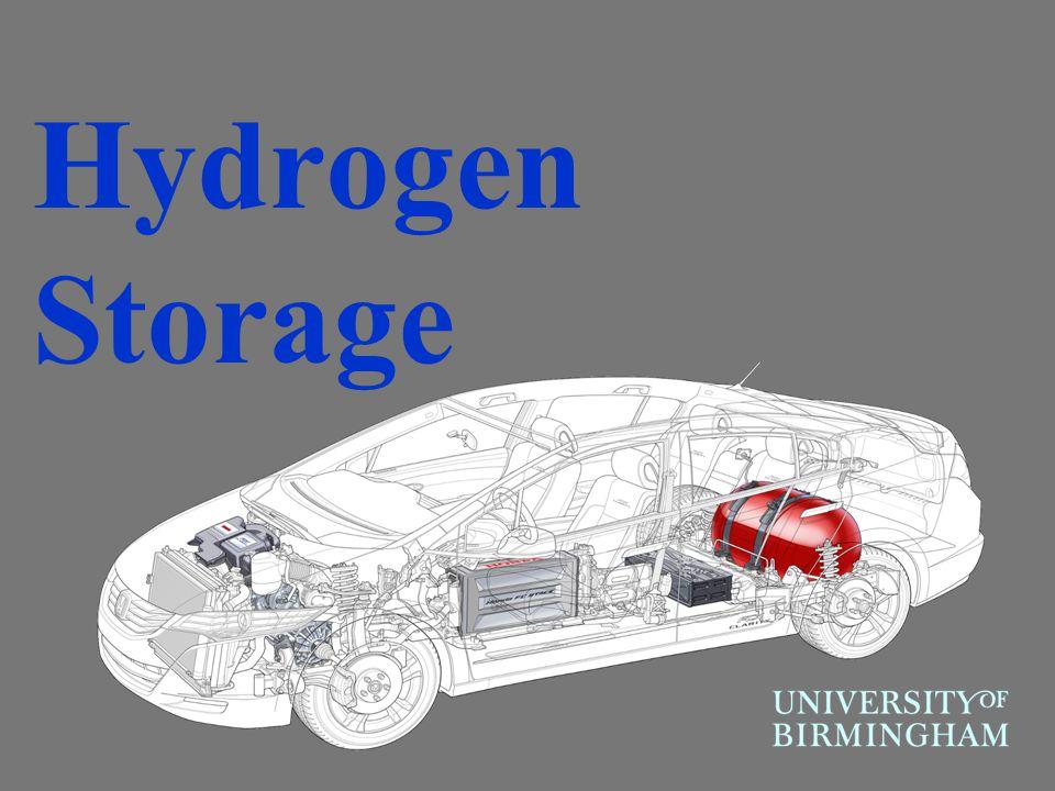 Hydrogen Storage