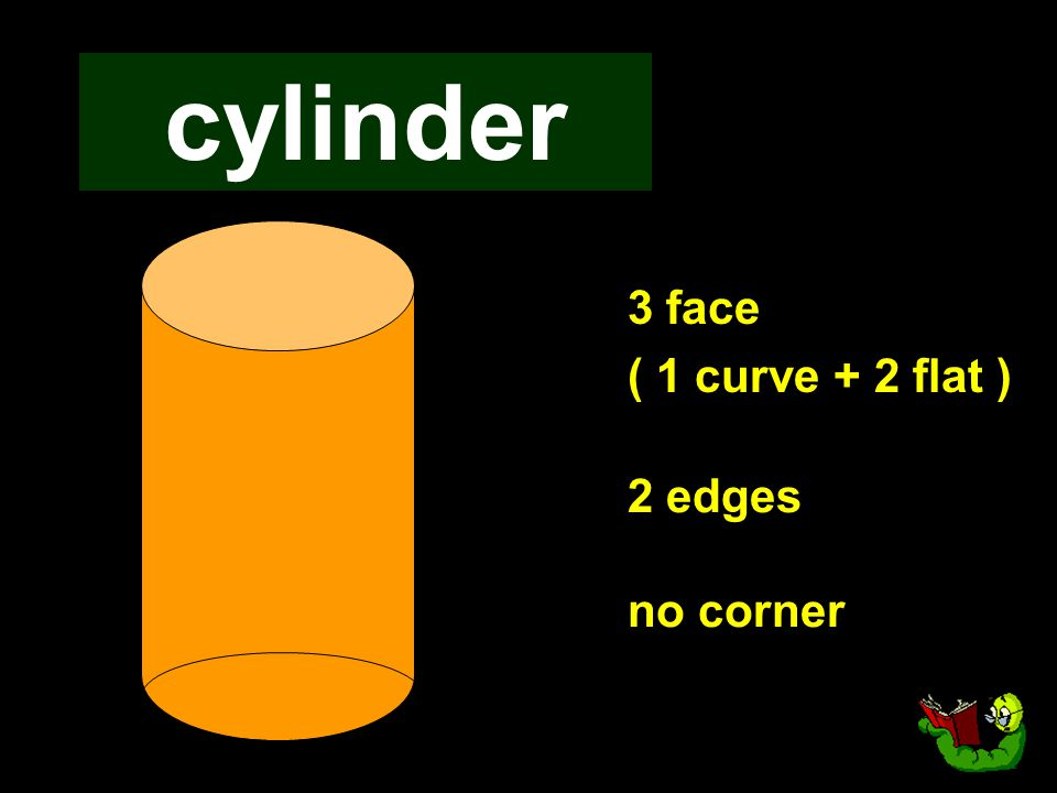 cylinder 3 face ( 1 curve + 2 flat ) 2 edges no corner