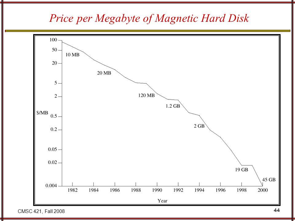 CMSC 421, Fall 2008 44 Price per Megabyte of Magnetic Hard Disk