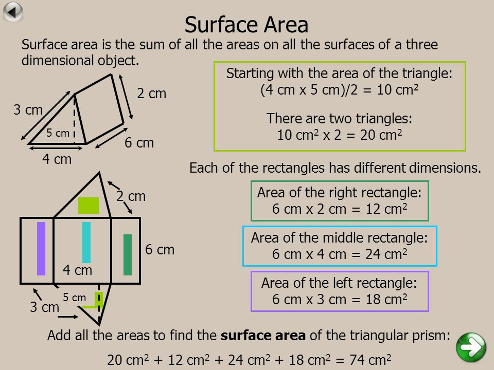 Surface Area Each of the rectangles has different dimensions. 4 cm 6 cm 3 cm 2 cm 5 cm Surface area is the sum of all the areas on all the surfaces of