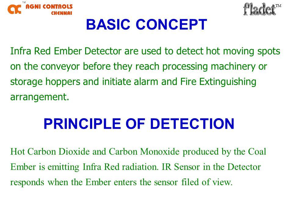IH 153E – Infra Red Ember Detector TM