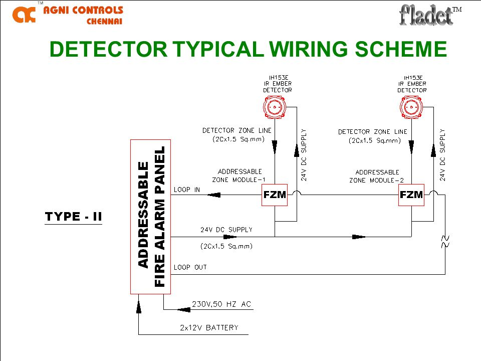 DETECTOR TYPICAL WIRING SCHEME
