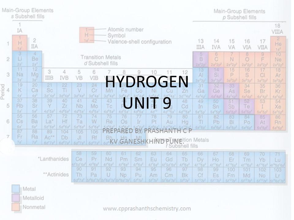 HYDROGEN UNIT 9 PREPARED BY PRASHANTH C P KV GANESHKHIND PUNE.