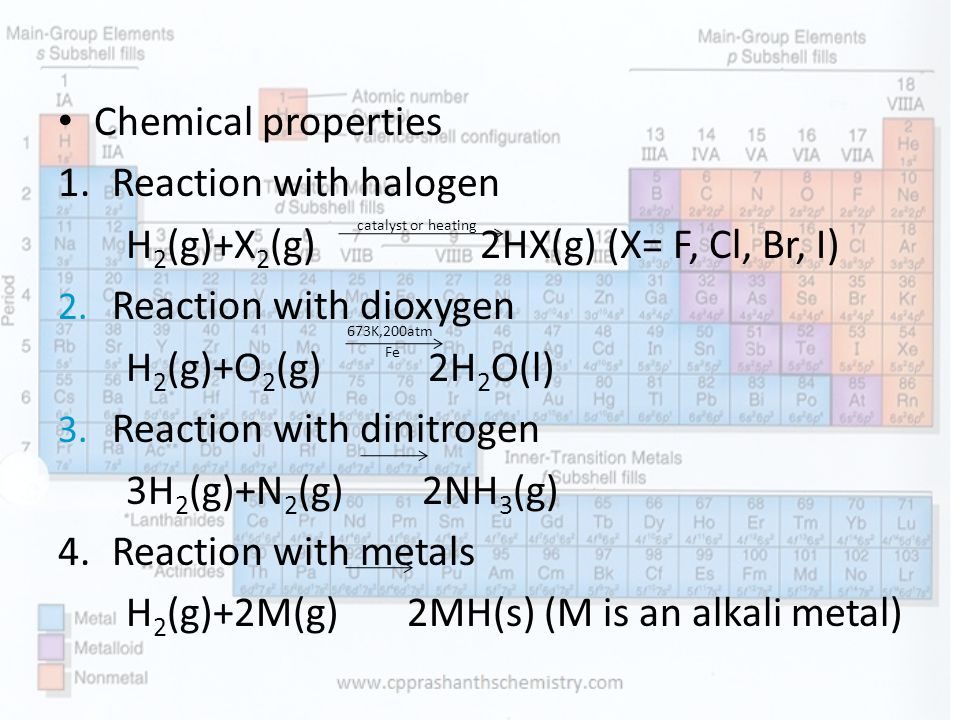 Chemical properties 1.Reaction with halogen H 2 (g)+X 2 (g) 2HX(g) (X= F, Cl, Br, I) 2.