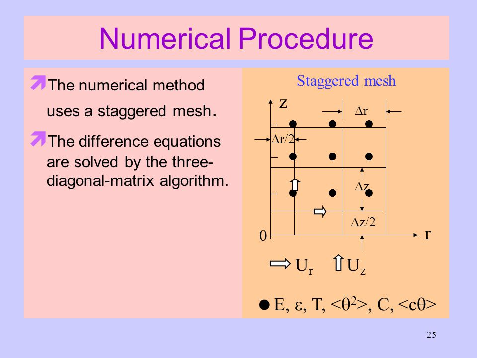 25 Numerical Procedure  The numerical method uses a staggered mesh.