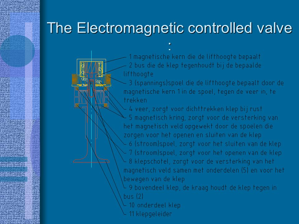 The Electromagnetic controlled valve :