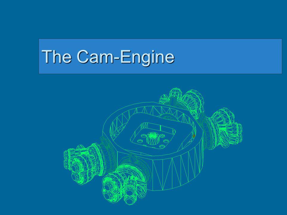 The Cam-Engine
