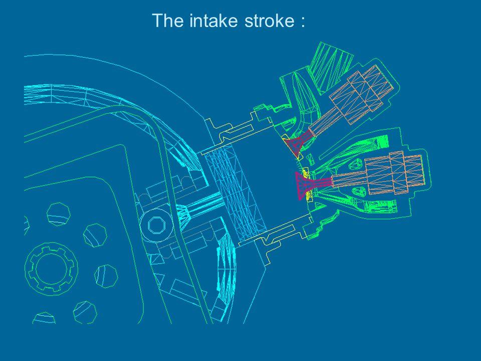 The intake stroke :