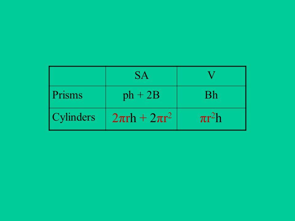 SAV Prismsph + 2BBh Cylinders 2πrh + 2πr 2 πr 2 h