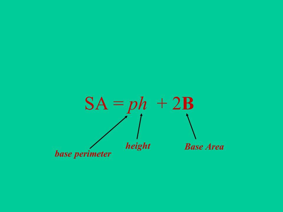 SA = ph + 2B base perimeter height Base Area