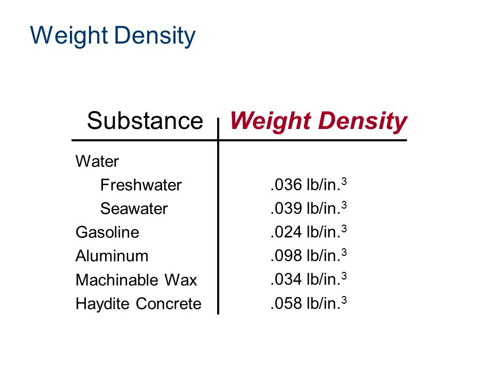 Weight Density Substance Weight Density Water Freshwater Seawater Gasoline Aluminum Machinable Wax Haydite Concrete.036 lb/in. 3.039 lb/in. 3.024 lb/i