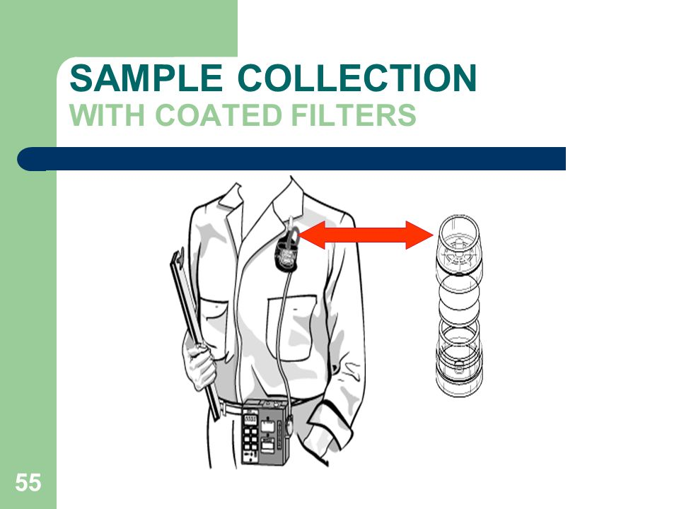 55 SAMPLE COLLECTION WITH COATED FILTERS
