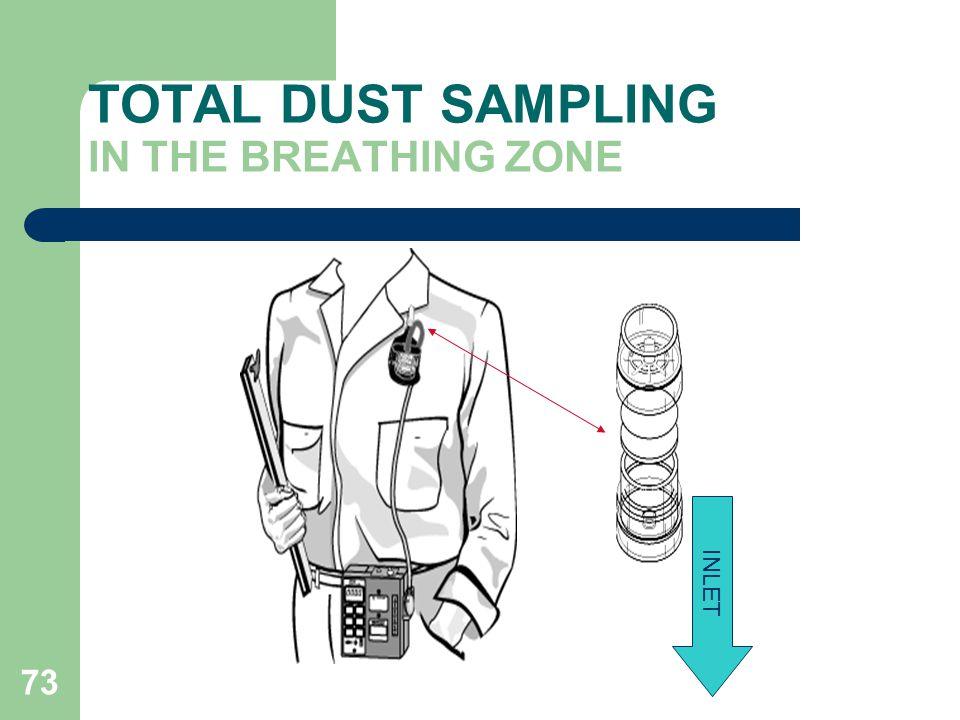 73 TOTAL DUST SAMPLING IN THE BREATHING ZONE INLET