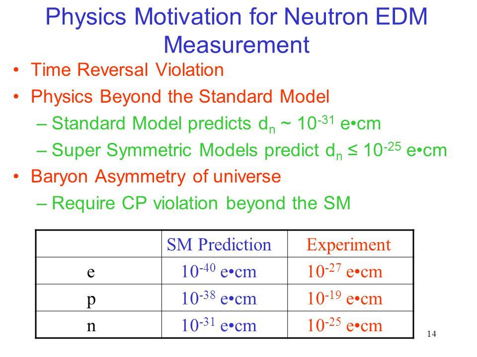 14 Physics Motivation for Neutron EDM Measurement Time Reversal Violation Physics Beyond the Standard Model –Standard Model predicts d n ~ 10 -31 ecm