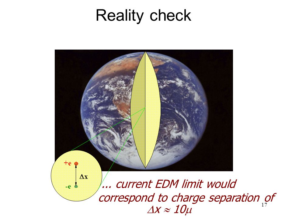 17 Reality check I f neutron were the size of the Earth...