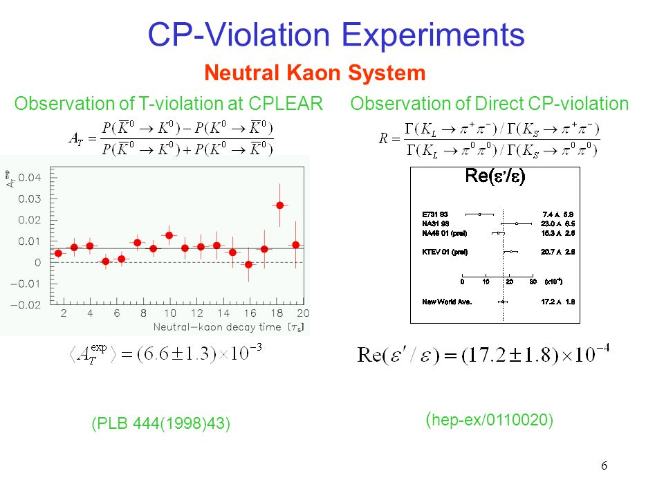 6 CP-Violation Experiments Observation of T-violation at CPLEAR Neutral Kaon System Observation of Direct CP-violation ( hep-ex/0110020) ~ 0.15 (PLB 444(1998)43)