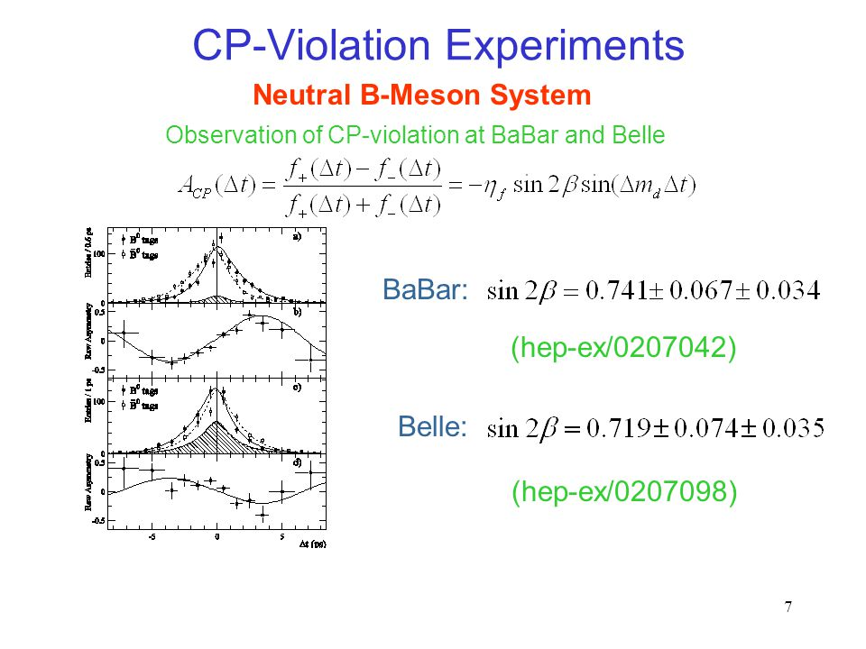 7 CP-Violation Experiments Observation of CP-violation at BaBar and Belle Neutral B-Meson System (hep-ex/0207042) BaBar: Belle: (hep-ex/0207098)