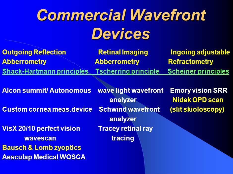 Commercial Wavefront Devices Outgoing Reflection Retinal lmaging Ingoing adjustable Abberrometry Abberrometry Refractometry Shack-Hartmann principles