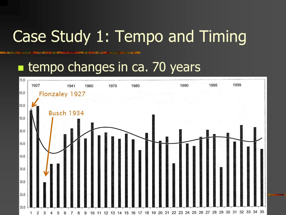 Case Study 1: Tempo and Timing tempo changes in ca. 70 years Flonzaley 1927 Busch 1934