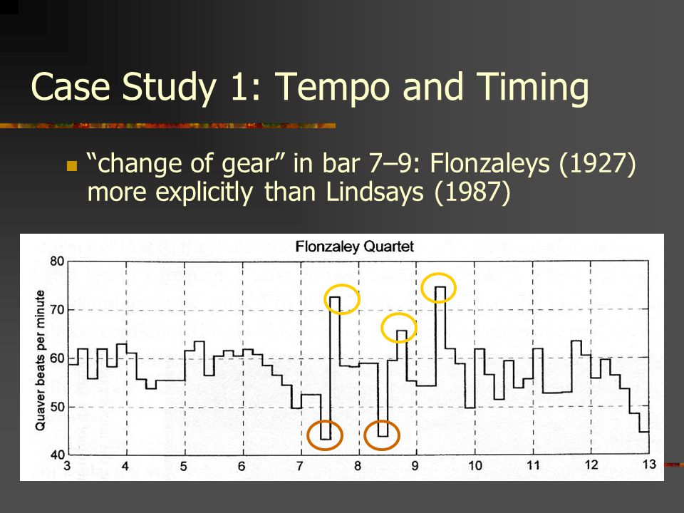 "Case Study 1: Tempo and Timing ""change of gear"" in bar 7–9: Flonzaleys (1927) more explicitly than Lindsays (1987)"