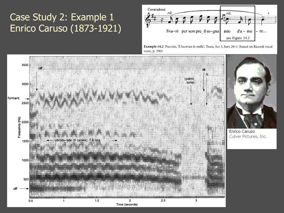 Case Study 2: Example 1 Enrico Caruso (1873-1921)