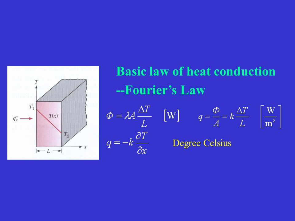 Basic law of heat conduction --Fourier's Law Degree Celsius