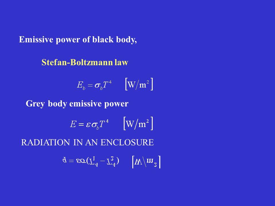 Stefan-Boltzmann law Grey body emissive power Emissive power of black body, RADIATION IN AN ENCLOSURE