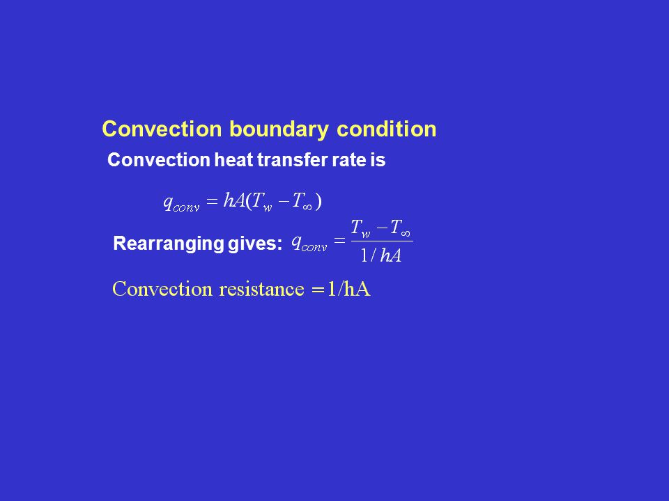 Convection boundary condition Convection heat transfer rate is Rearranging gives:
