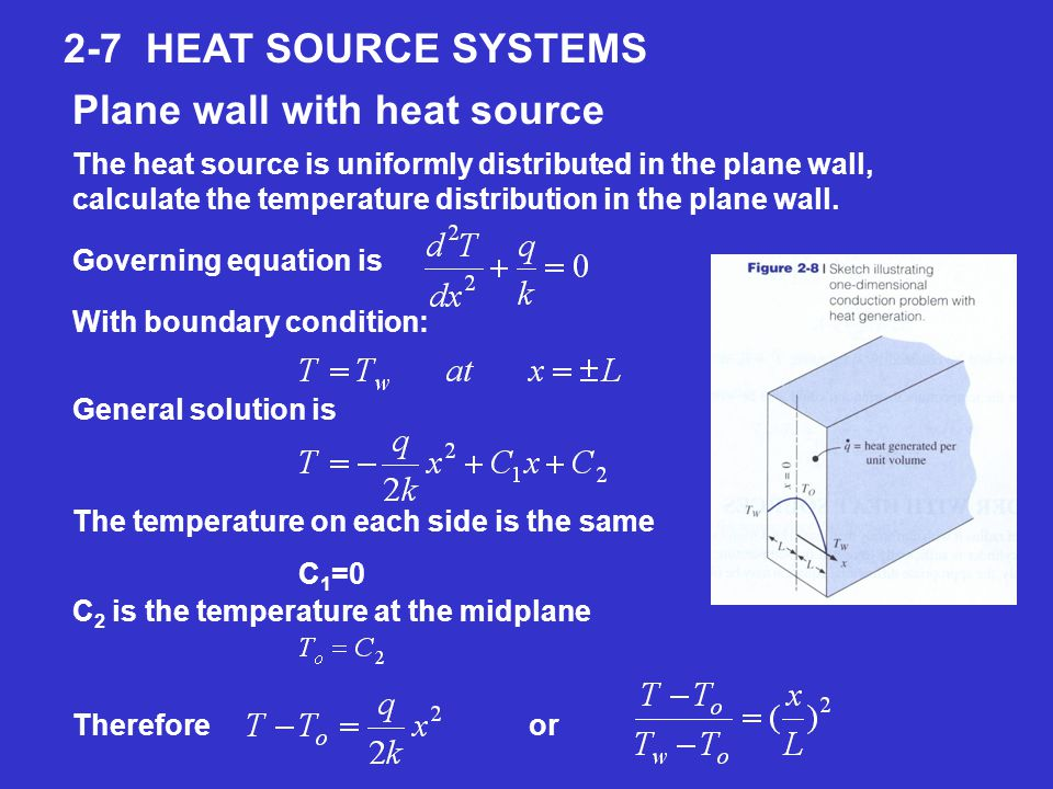 2-7 HEAT SOURCE SYSTEMS Plane wall with heat source The heat source is uniformly distributed in the plane wall, calculate the temperature distribution