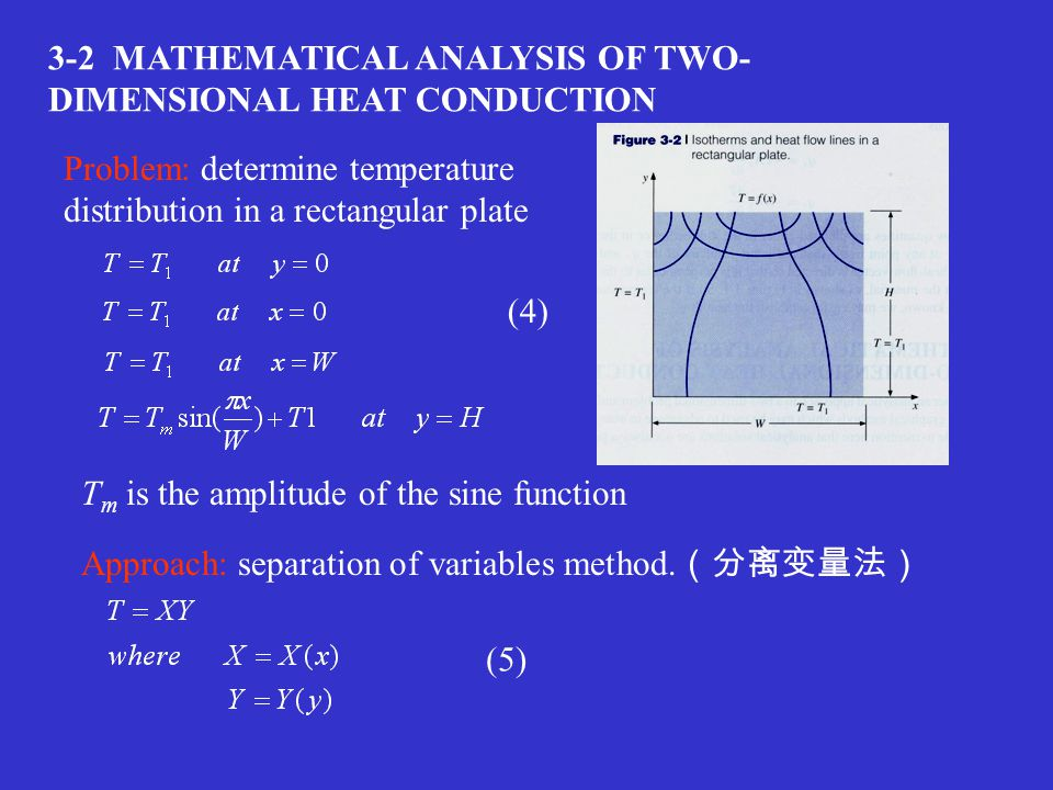 3-2 MATHEMATICAL ANALYSIS OF TWO- DIMENSIONAL HEAT CONDUCTION (5) (4) Problem: determine temperature distribution in a rectangular plate Approach: separation of variables method.