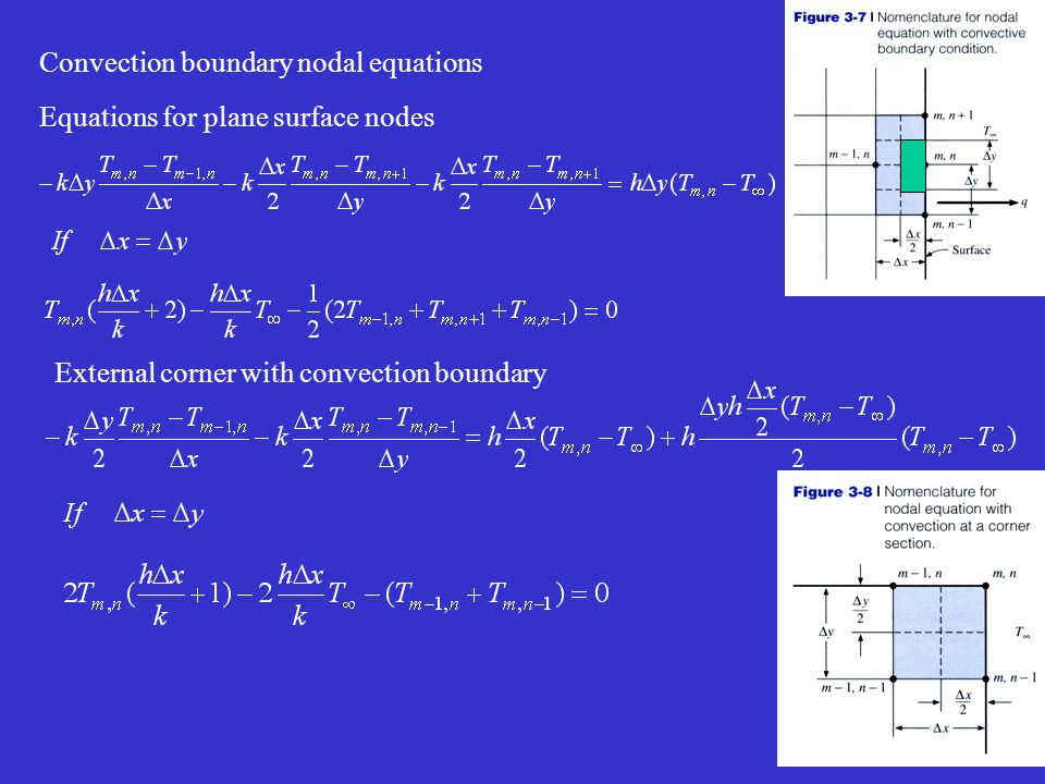 External corner with convection boundary Convection boundary nodal equations Equations for plane surface nodes