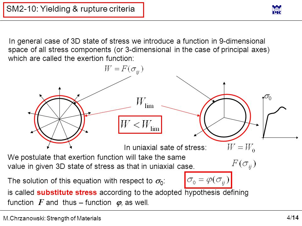 4/144/14 M.Chrzanowski: Strength of Materials SM2-10: Yielding & rupture criteria In general case of 3D state of stress we introduce a function in 9-dimensional space of all stress components (or 3-dimensional in the case of principal axes) which are called the exertion function: In uniaxial sate of stress: We postulate that exertion function will take the same value in given 3D state of stress as that in uniaxial case.