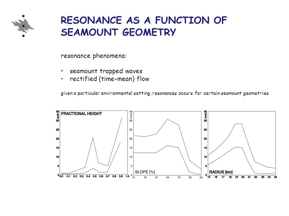 RESONANCE AS A FUNCTION OF SEAMOUNT GEOMETRY resonance phenomena: seamount trapped waves rectified (time-mean) flow given a particular environmental setting, resonances occurs for certain seamount geometries upper curves: wave amplitude (current strength); lower curves: time-mean flow (retention potential)