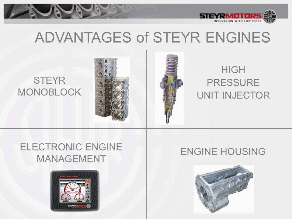 ADVANTAGES of STEYR ENGINES STEYR MONOBLOCK ELECTRONIC ENGINE MANAGEMENT HIGH PRESSURE UNIT INJECTOR ENGINE HOUSING