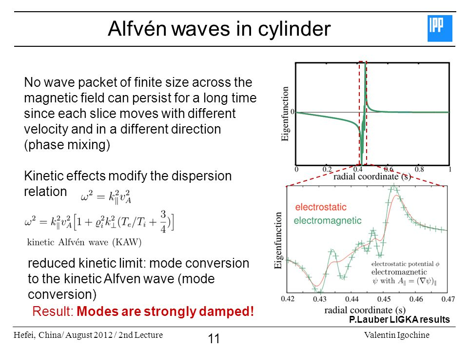 Hefei, China/ August 2012 / 2nd LectureValentin Igochine 11 Alfvén waves in cylinder No wave packet of finite size across the magnetic field can persist for a long time since each slice moves with different velocity and in a different direction (phase mixing) Kinetic effects modify the dispersion relation reduced kinetic limit: mode conversion to the kinetic Alfven wave (mode conversion) Result: Modes are strongly damped.