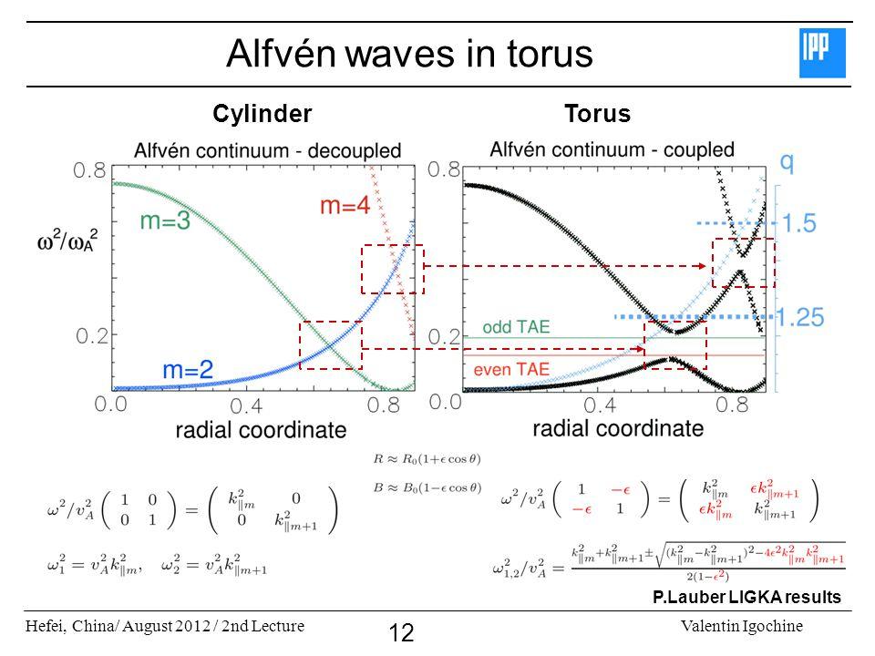 Hefei, China/ August 2012 / 2nd LectureValentin Igochine 12 Alfvén waves in torus CylinderTorus P.Lauber LIGKA results