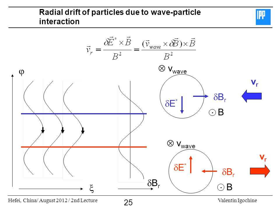 Hefei, China/ August 2012 / 2nd LectureValentin Igochine 25 Radial drift of particles due to wave-particle interaction   BrBr  v wave.