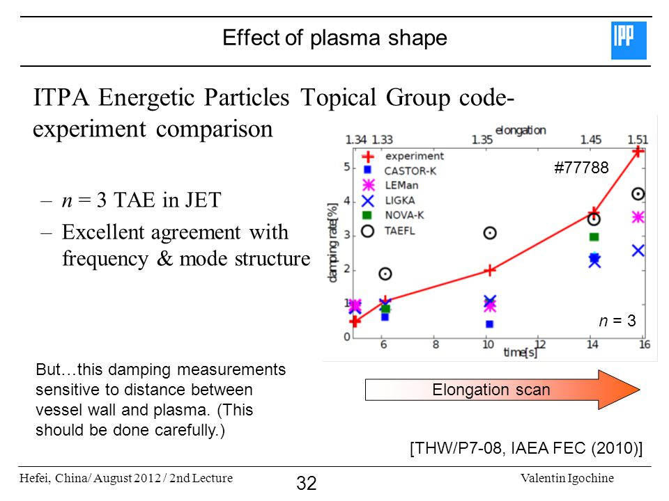 Hefei, China/ August 2012 / 2nd LectureValentin Igochine 32 Effect of plasma shape ITPA Energetic Particles Topical Group code- experiment comparison –n = 3 TAE in JET –Excellent agreement with frequency & mode structure [THW/P7-08, IAEA FEC (2010)] Elongation scan n = 3 #77788 But…this damping measurements sensitive to distance between vessel wall and plasma.