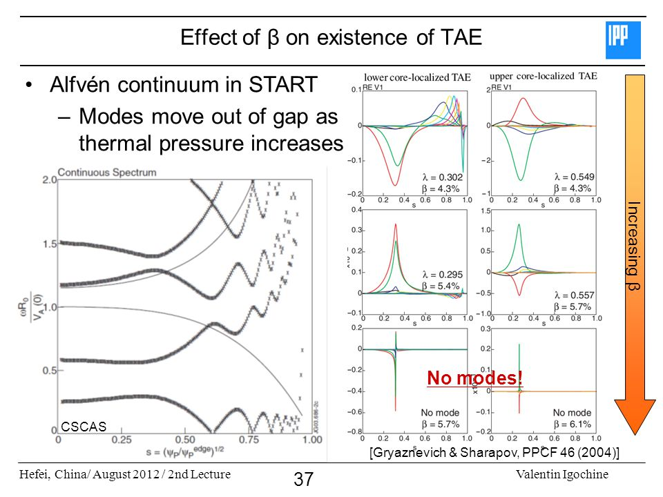 Hefei, China/ August 2012 / 2nd LectureValentin Igochine 37 Effect of β on existence of TAE Increasing β Alfvén continuum in START –Modes move out of gap as thermal pressure increases CSCAS [Gryaznevich & Sharapov, PPCF 46 (2004)] No modes!