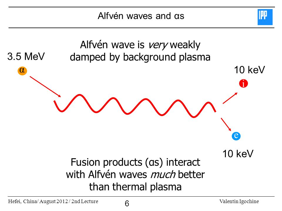 Hefei, China/ August 2012 / 2nd LectureValentin Igochine 6 Alfvén waves and αs Alfvén wave is very weakly damped by background plasma α 3.5 MeV e 10 keV i Fusion products (αs) interact with Alfvén waves much better than thermal plasma